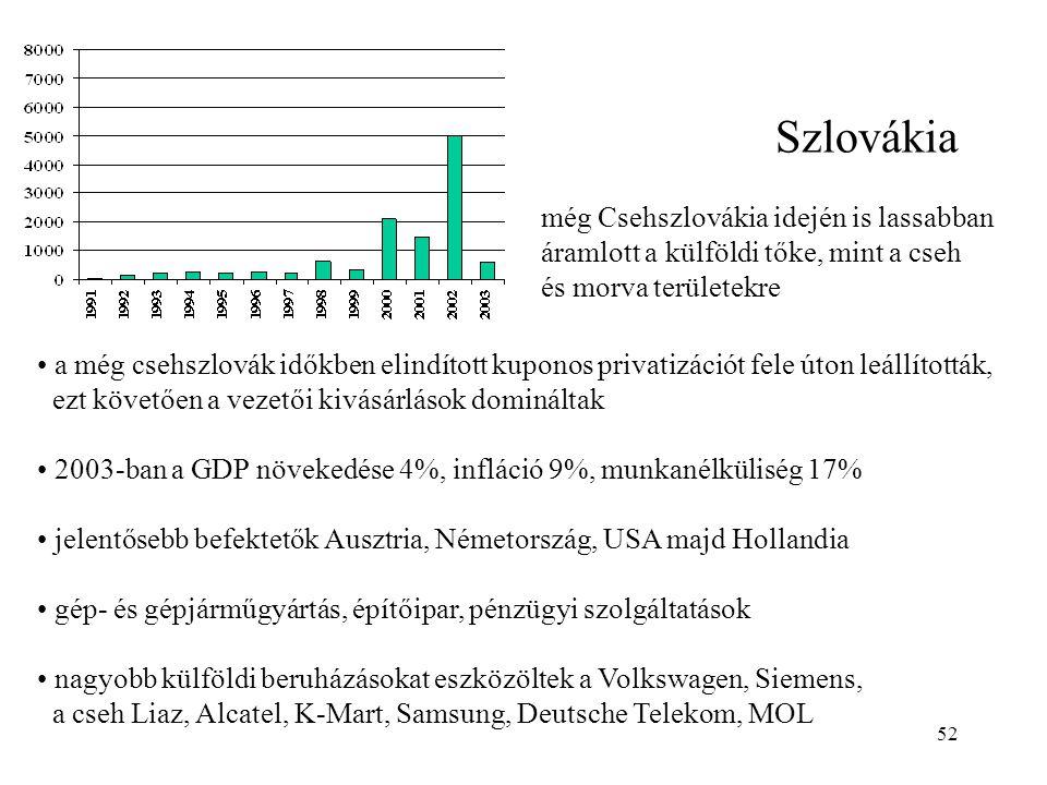 Szlovákia még Csehszlovákia idején is lassabban