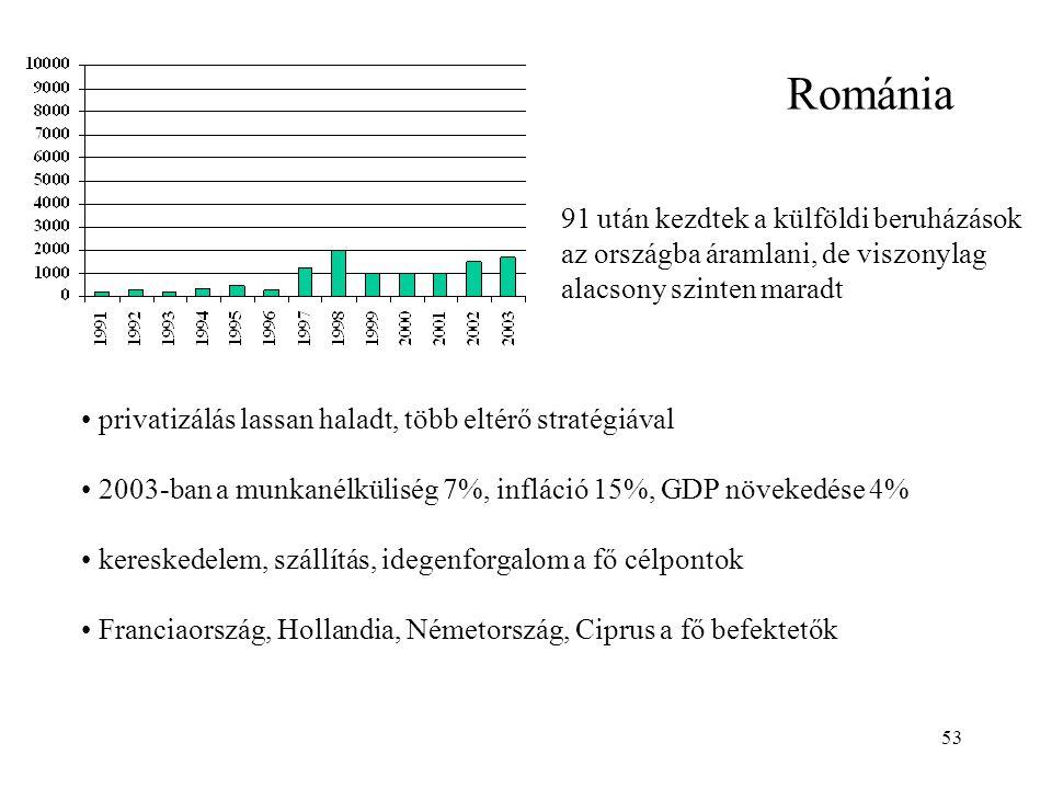 Románia 91 után kezdtek a külföldi beruházások