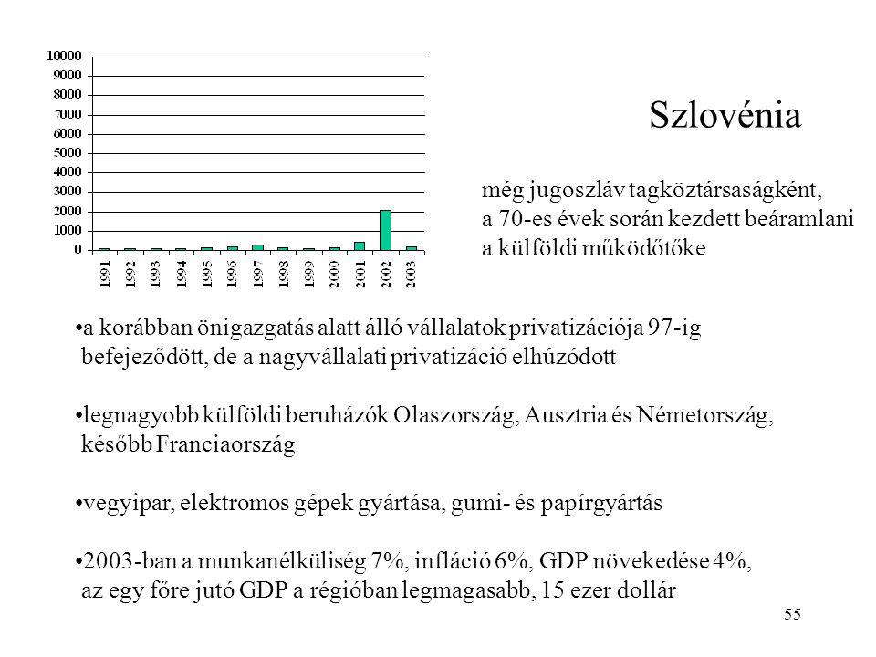 Szlovénia még jugoszláv tagköztársaságként,