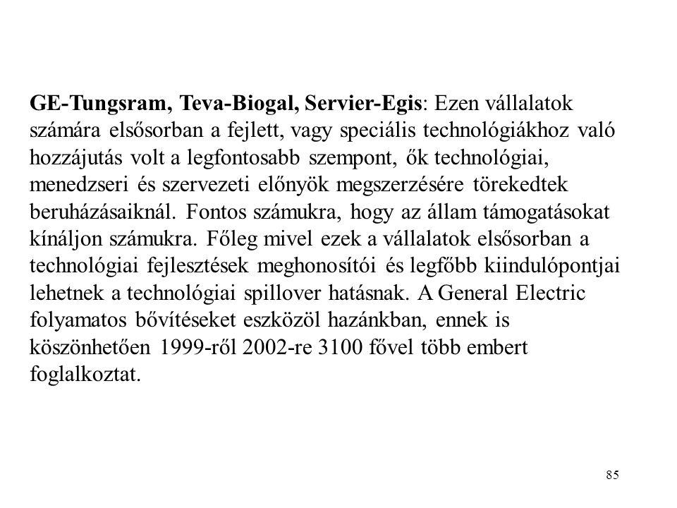 GE-Tungsram, Teva-Biogal, Servier-Egis: Ezen vállalatok számára elsősorban a fejlett, vagy speciális technológiákhoz való hozzájutás volt a legfontosabb szempont, ők technológiai, menedzseri és szervezeti előnyök megszerzésére törekedtek beruházásaiknál.