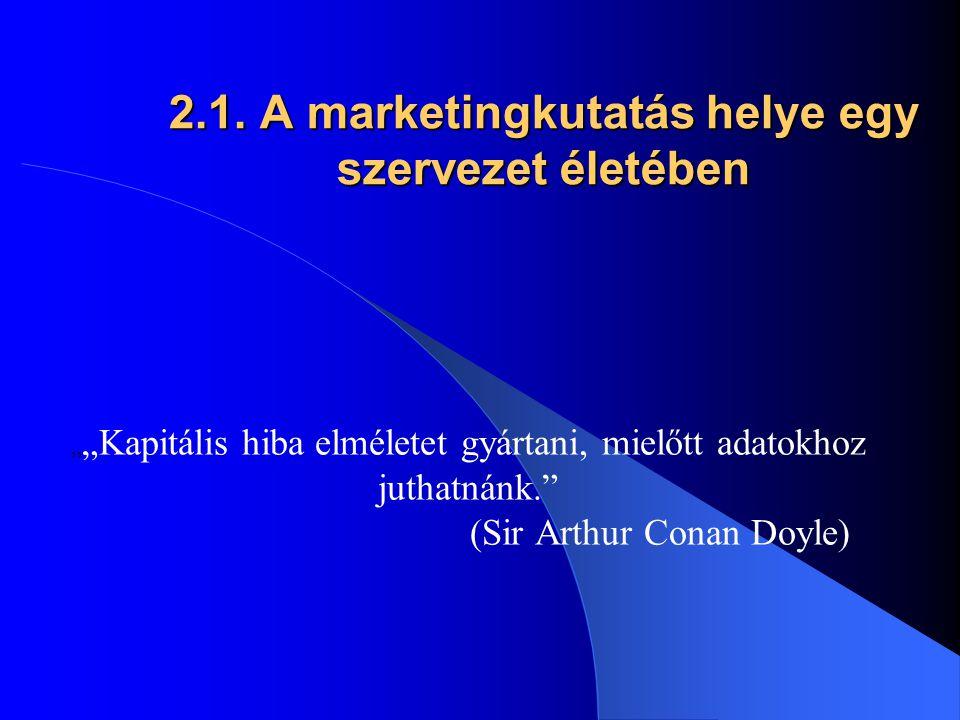 2.1. A marketingkutatás helye egy szervezet életében