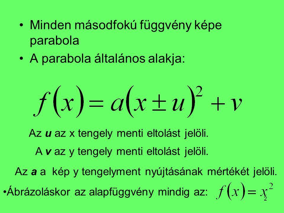Minden másodfokú függvény képe parabola A parabola általános alakja: