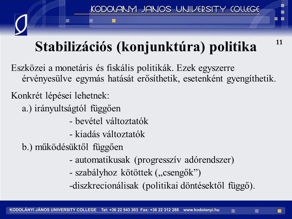 Stabilizációs (konjunktúra) politika
