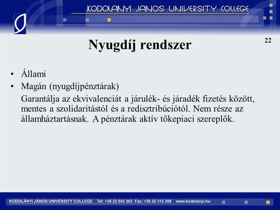 Nyugdíj rendszer Állami Magán (nyugdíjpénztárak)