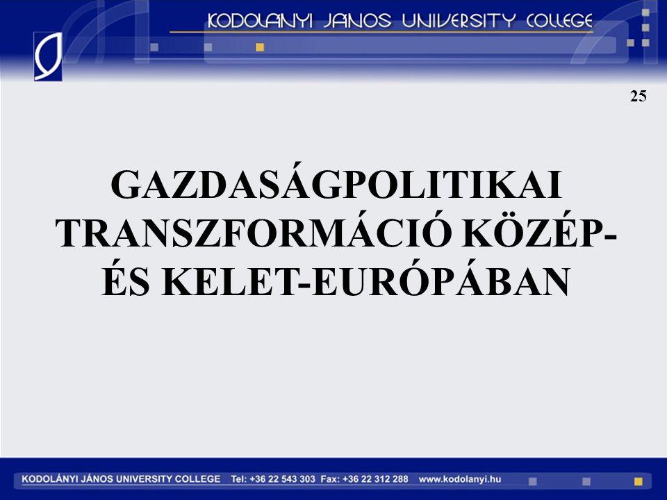 GAZDASÁGPOLITIKAI TRANSZFORMÁCIÓ KÖZÉP- ÉS KELET-EURÓPÁBAN