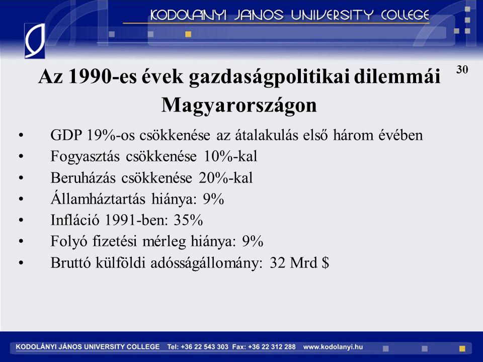 Az 1990-es évek gazdaságpolitikai dilemmái Magyarországon