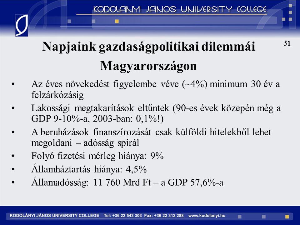 Napjaink gazdaságpolitikai dilemmái Magyarországon