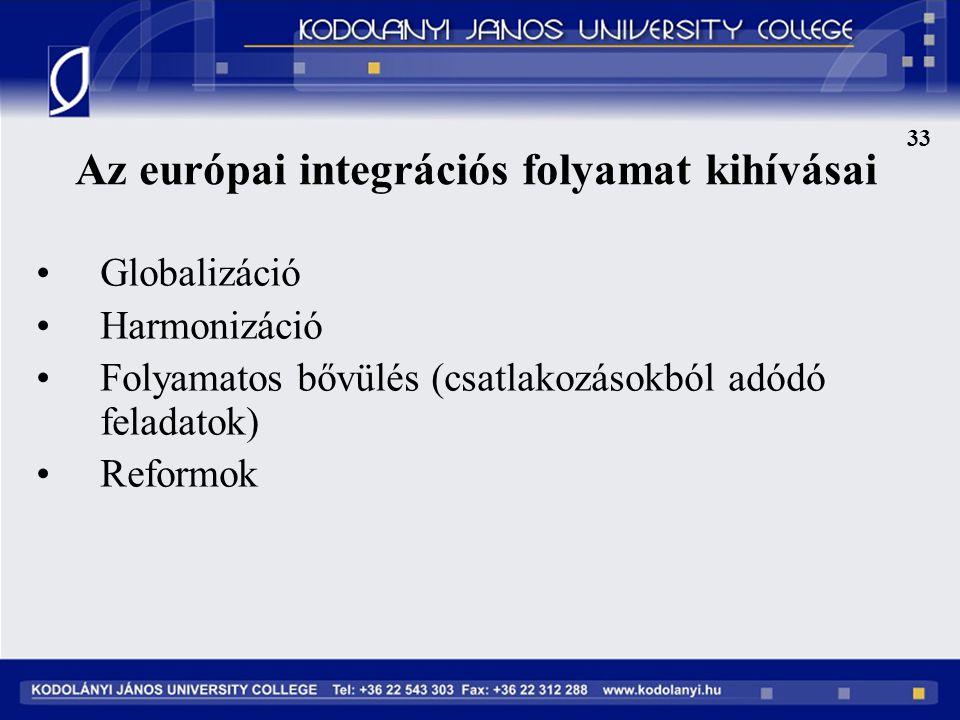 Az európai integrációs folyamat kihívásai