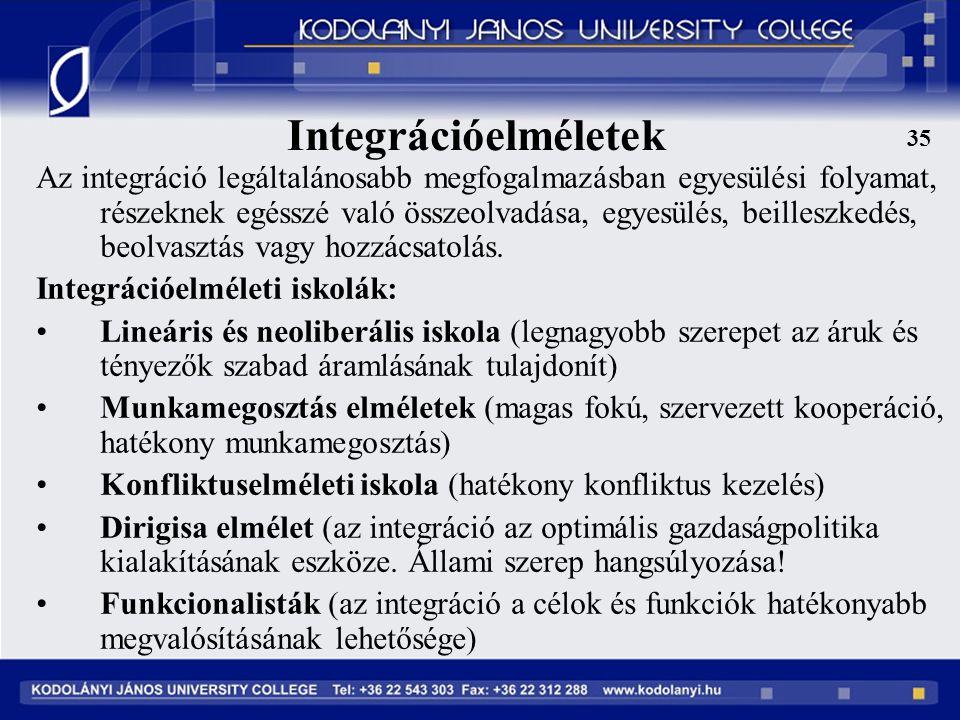 Integrációelméletek 35.