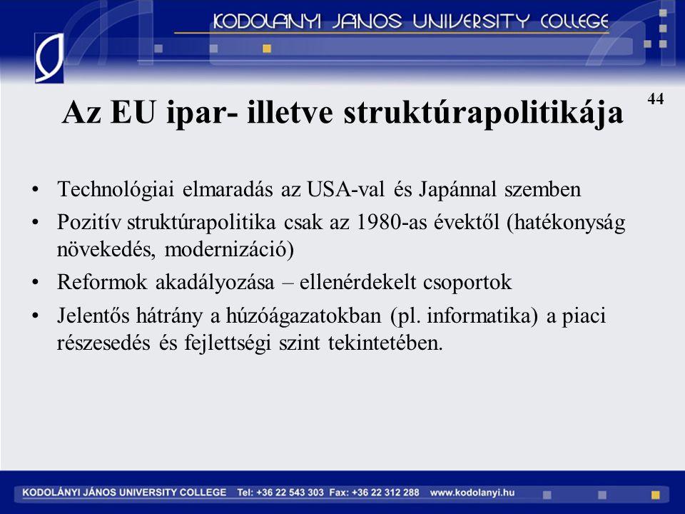 Az EU ipar- illetve struktúrapolitikája