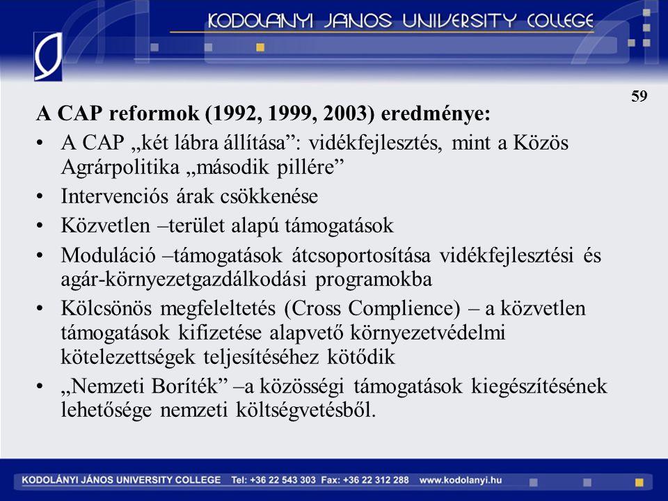 A CAP reformok (1992, 1999, 2003) eredménye: