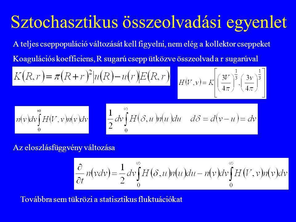 Sztochasztikus összeolvadási egyenlet