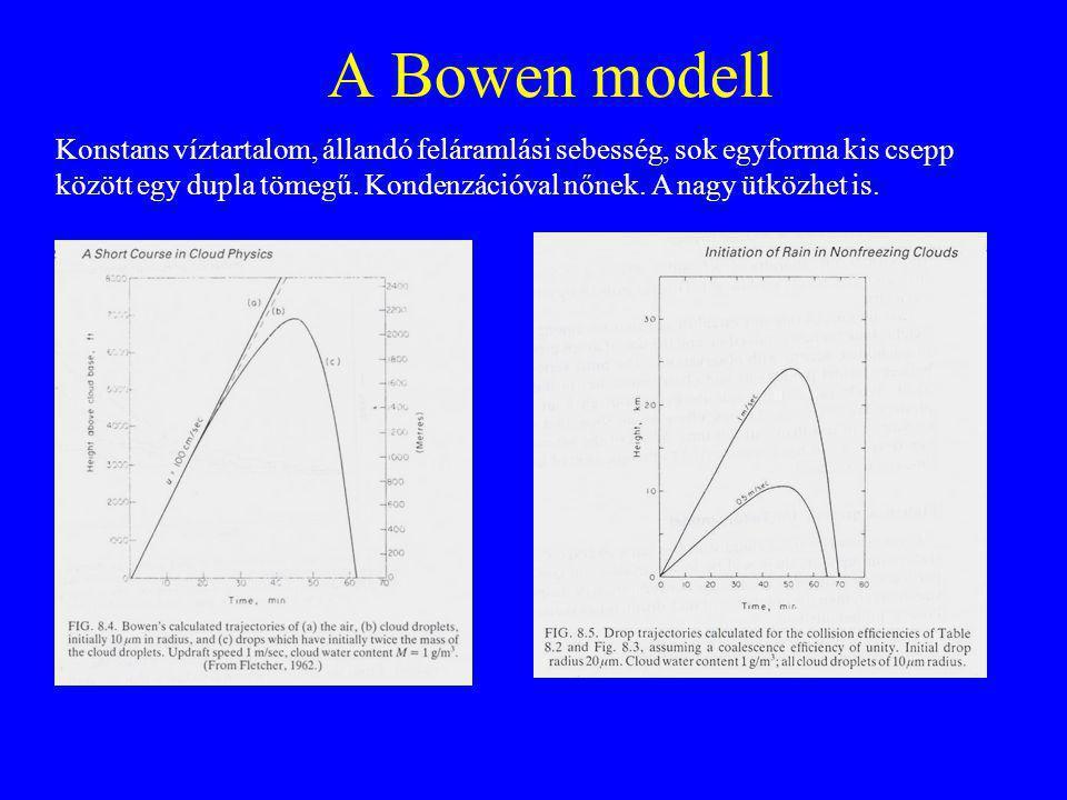 A Bowen modell