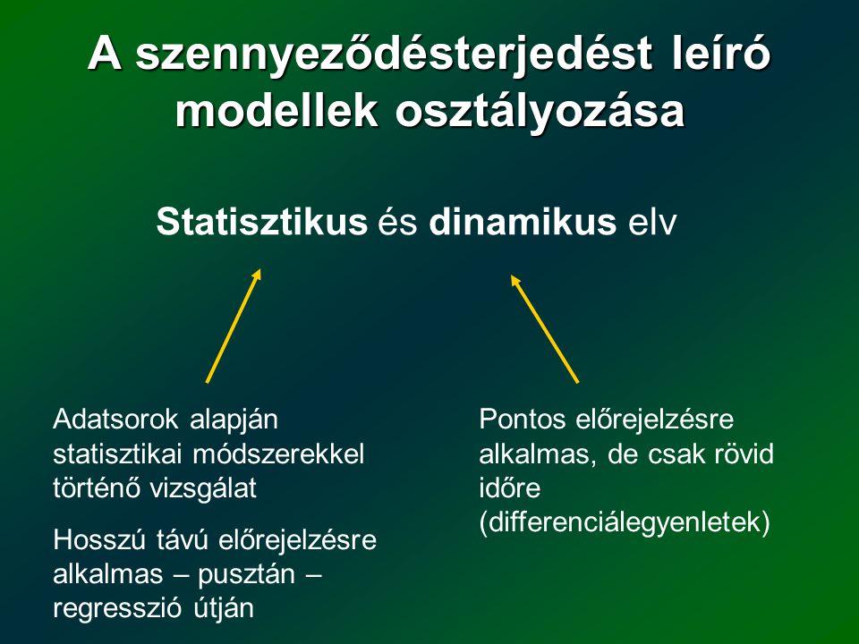 A szennyeződésterjedést leíró modellek osztályozása