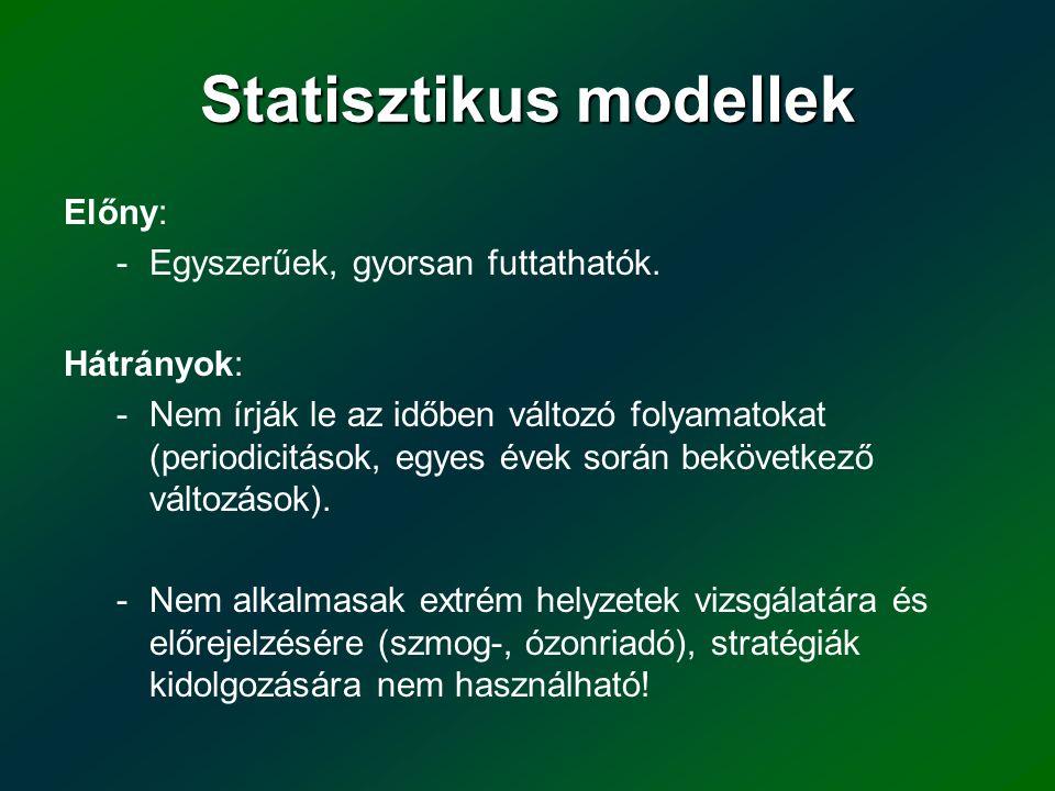 Statisztikus modellek