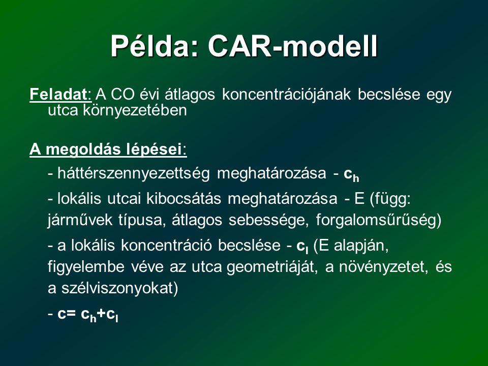 Példa: CAR-modell Feladat: A CO évi átlagos koncentrációjának becslése egy utca környezetében. A megoldás lépései: