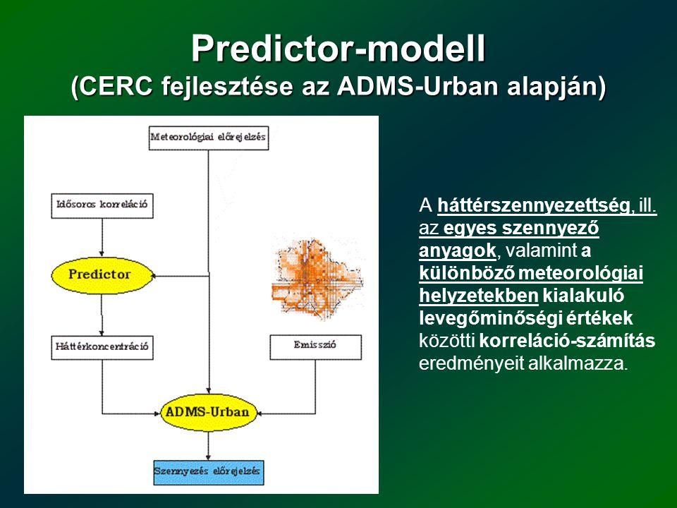 Predictor-modell (CERC fejlesztése az ADMS-Urban alapján)