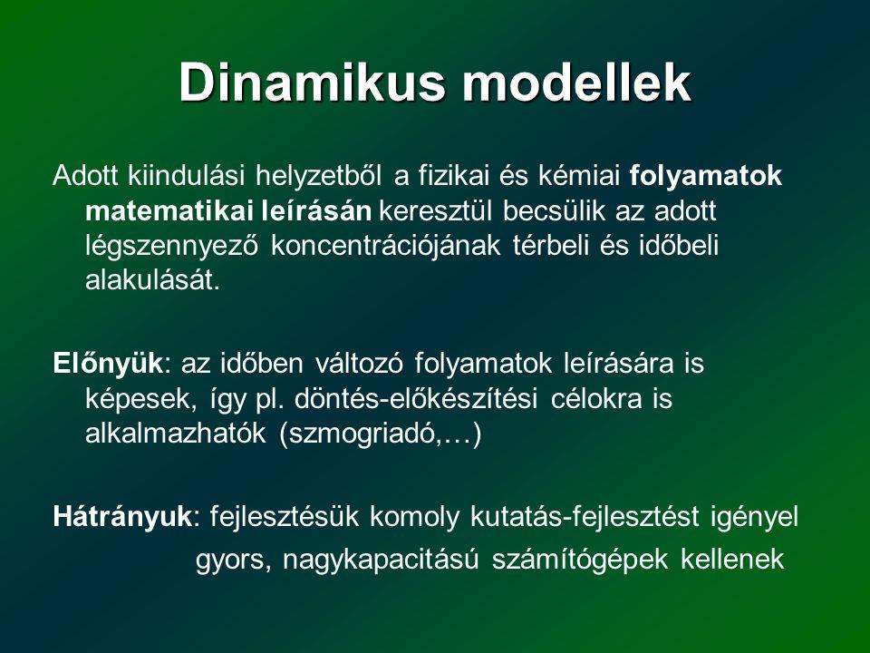 Dinamikus modellek