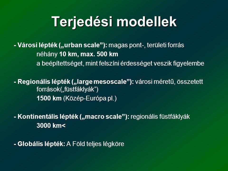 """Terjedési modellek - Városi lépték (""""urban scale ): magas pont-, területi forrás. néhány 10 km, max. 500 km."""