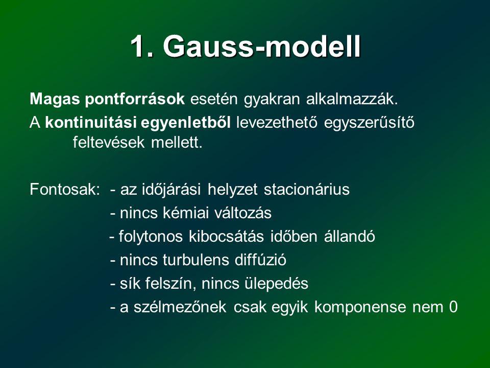 1. Gauss-modell Magas pontforrások esetén gyakran alkalmazzák.