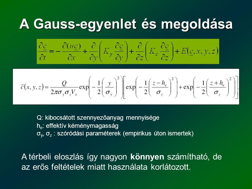 A Gauss-egyenlet és megoldása