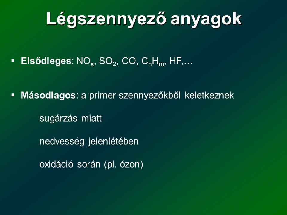 Légszennyező anyagok Elsődleges: NOx, SO2, CO, CnHm, HF,…