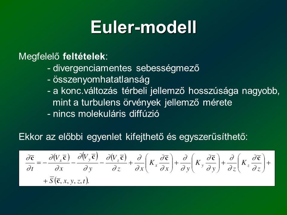Euler-modell Megfelelő feltételek: - divergenciamentes sebességmező
