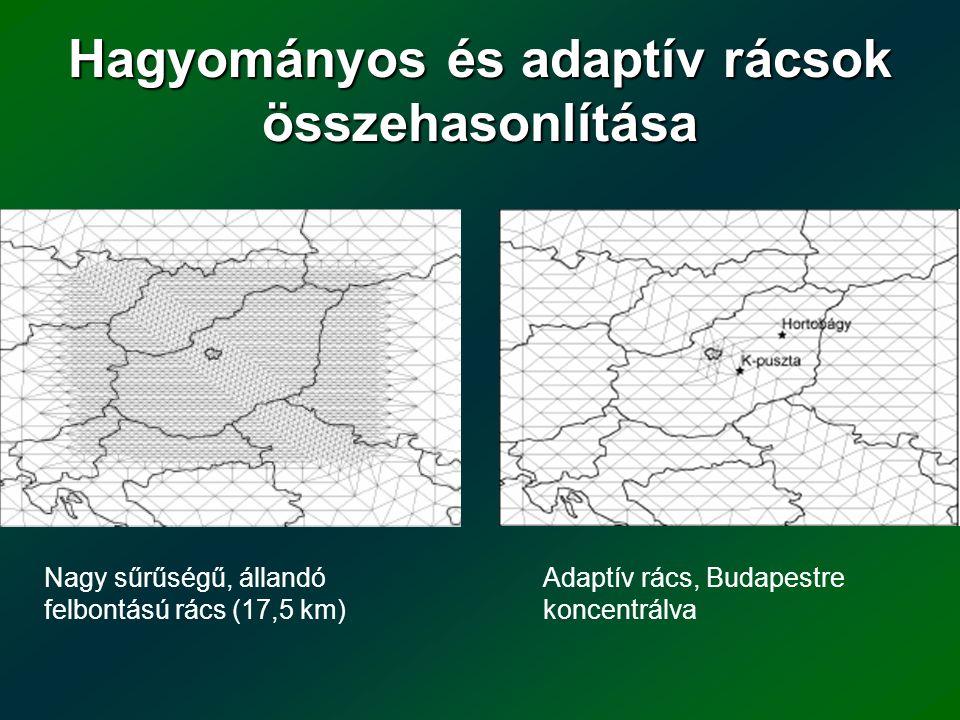 Hagyományos és adaptív rácsok összehasonlítása