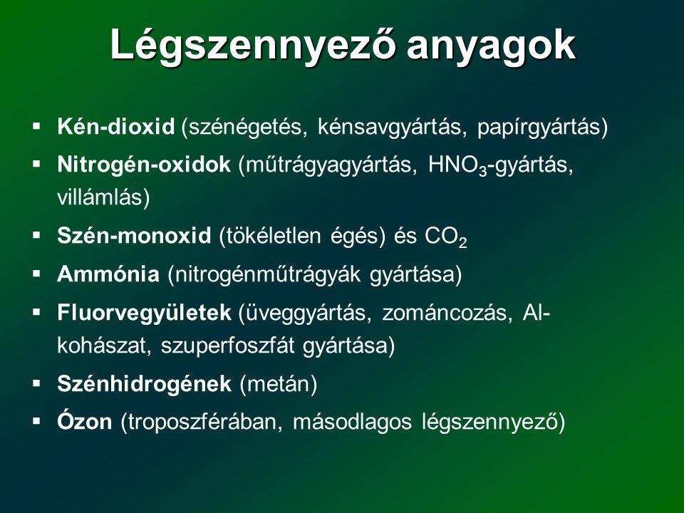 Légszennyező anyagok Kén-dioxid (szénégetés, kénsavgyártás, papírgyártás) Nitrogén-oxidok (műtrágyagyártás, HNO3-gyártás, villámlás)