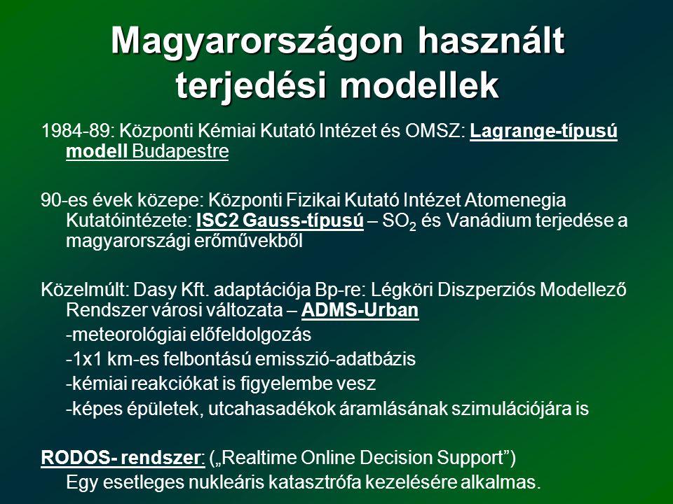Magyarországon használt terjedési modellek