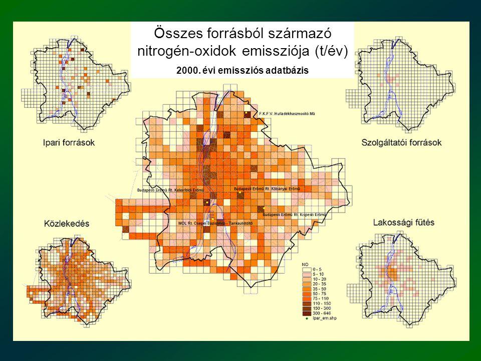 2000. évi emissziós adatbázis