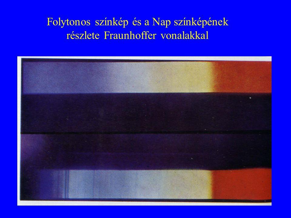 Folytonos színkép és a Nap színképének részlete Fraunhoffer vonalakkal