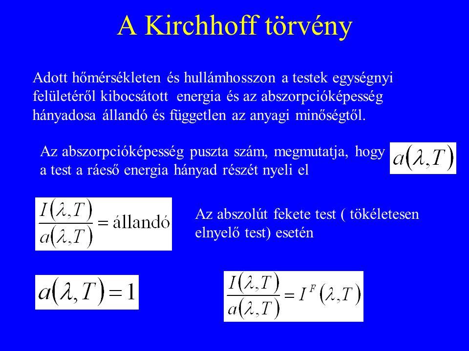 A Kirchhoff törvény