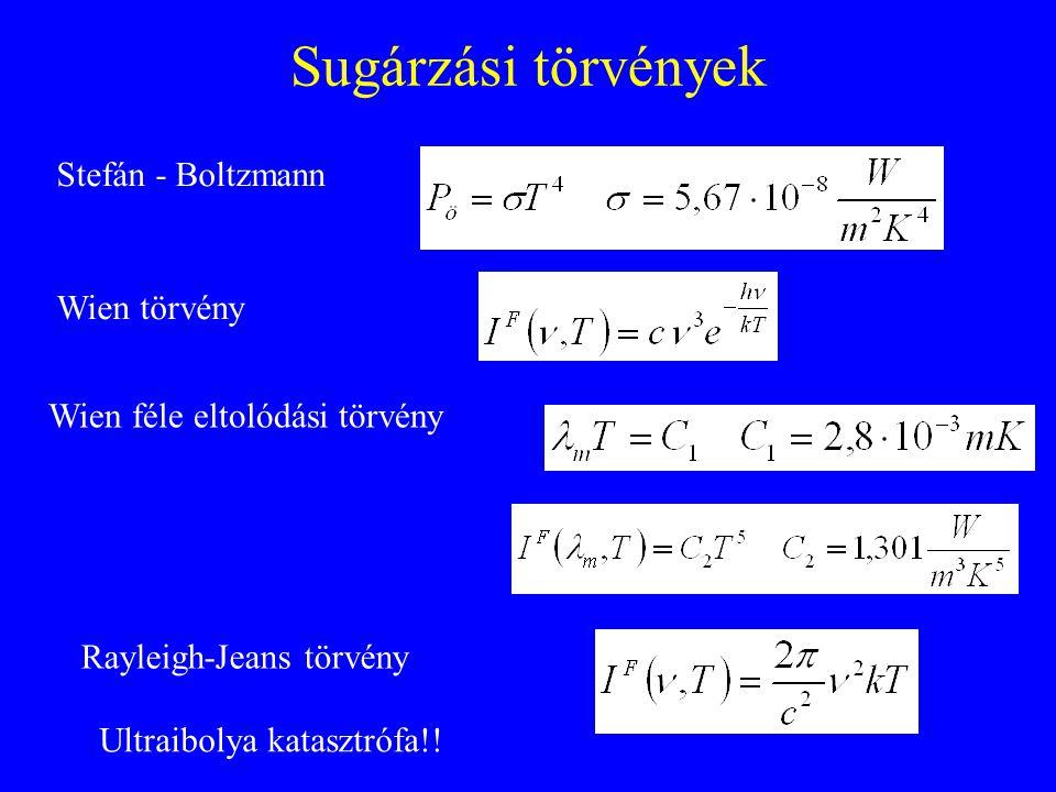 Sugárzási törvények Stefán - Boltzmann Wien törvény