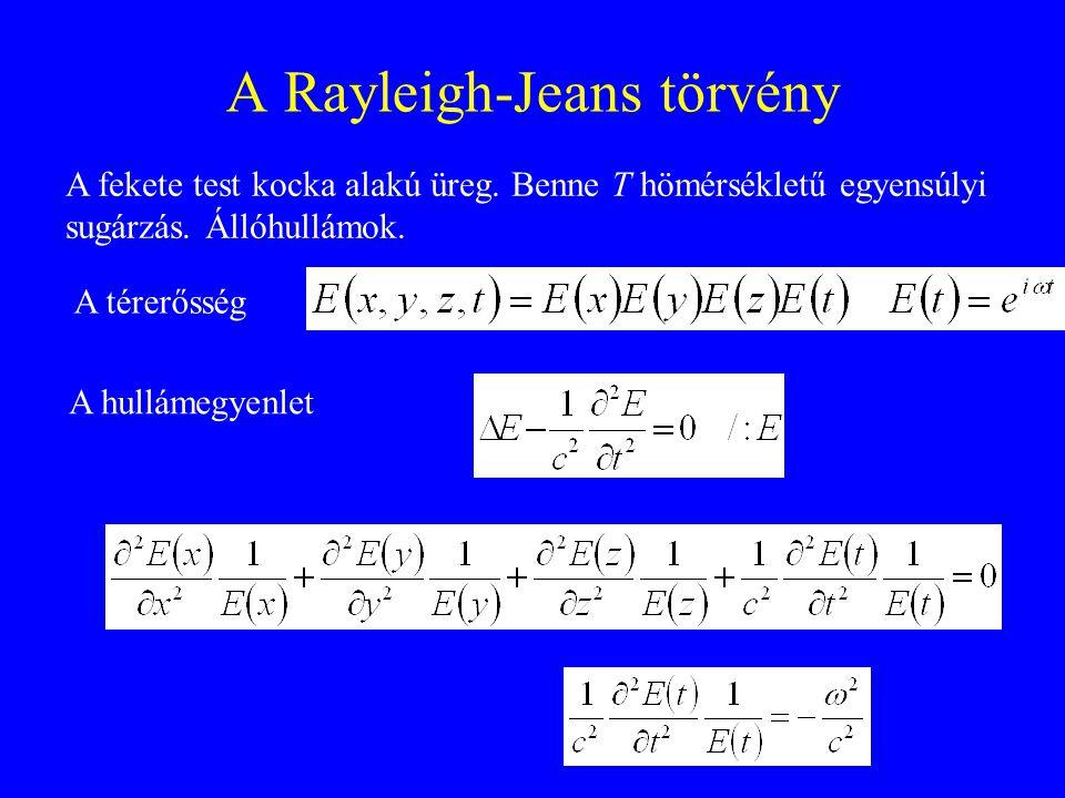 A Rayleigh-Jeans törvény