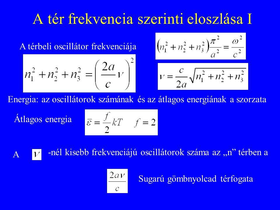 A tér frekvencia szerinti eloszlása I