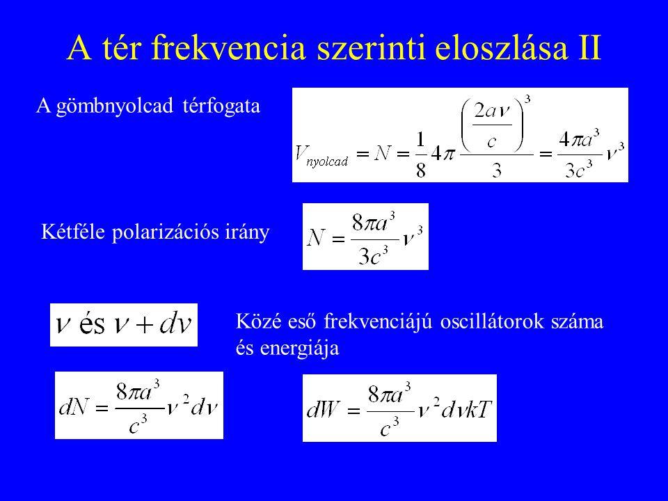 A tér frekvencia szerinti eloszlása II
