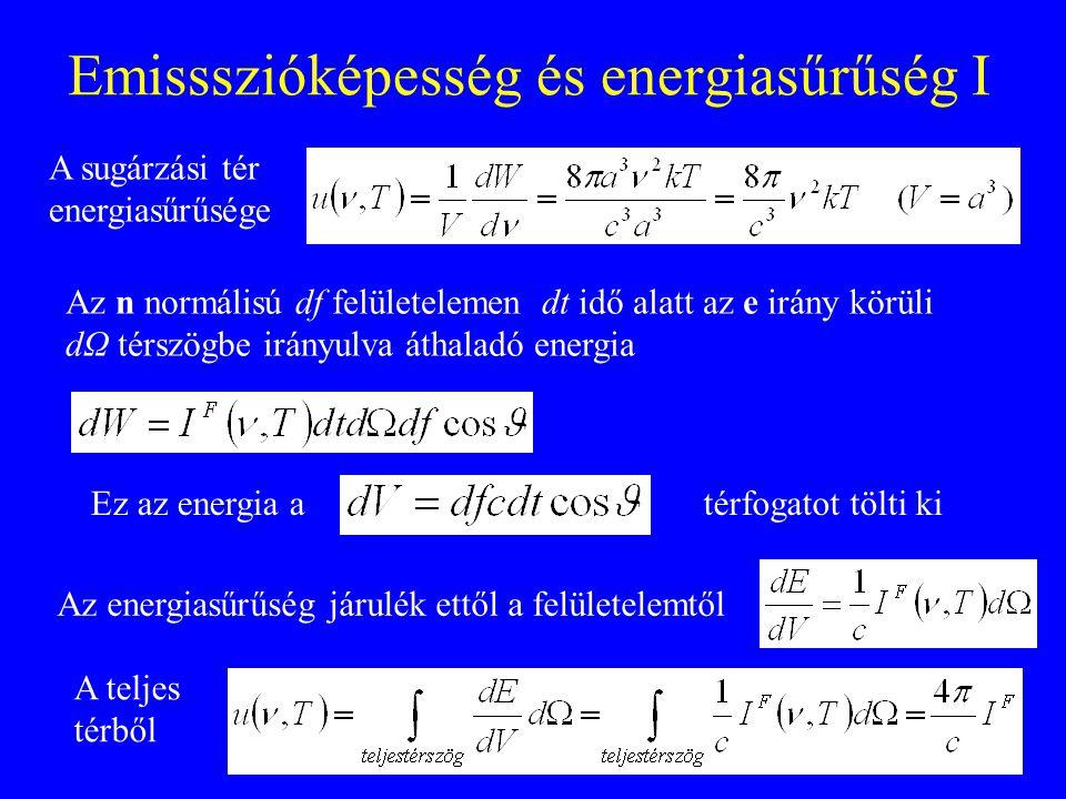 Emissszióképesség és energiasűrűség I