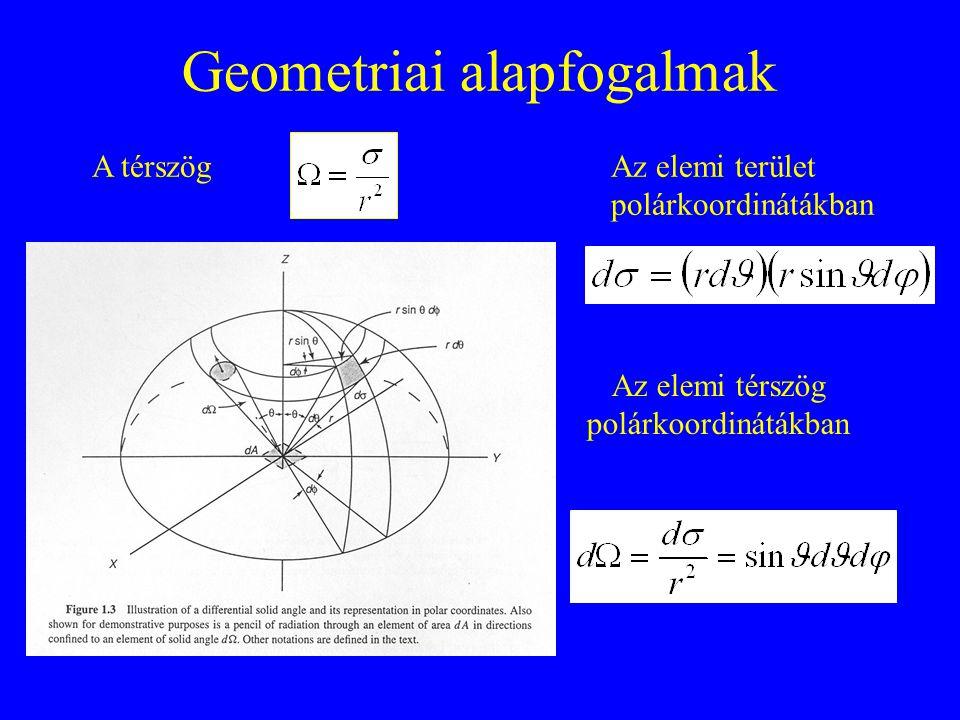 Geometriai alapfogalmak