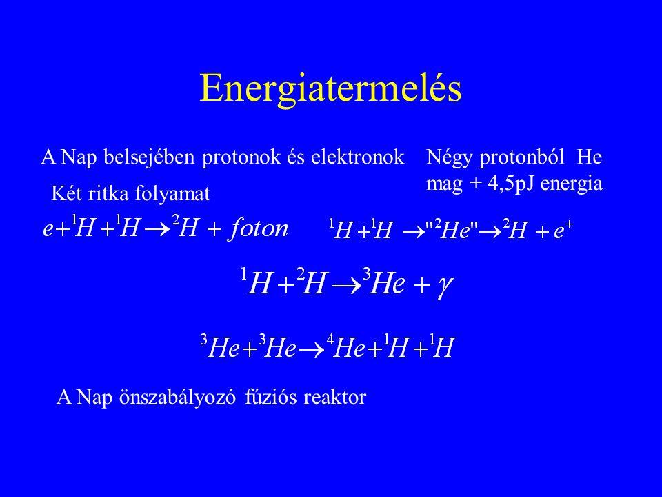 Energiatermelés A Nap belsejében protonok és elektronok