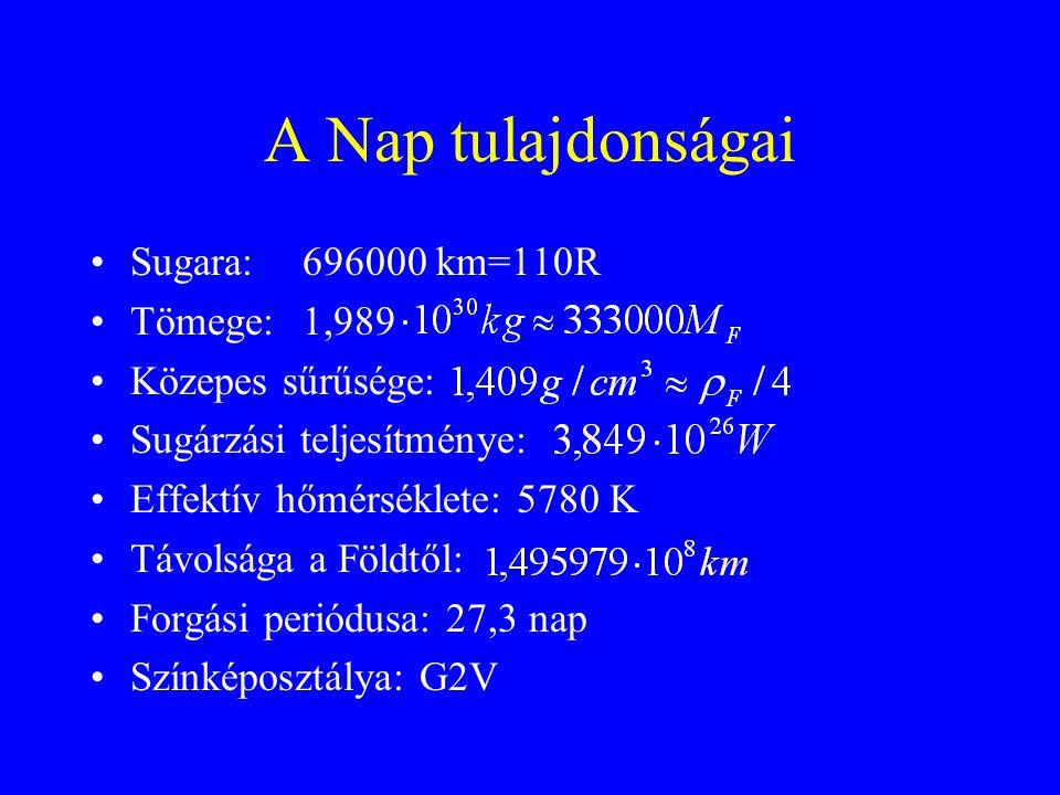 A Nap tulajdonságai Sugara: 696000 km=110R Tömege: 1,989