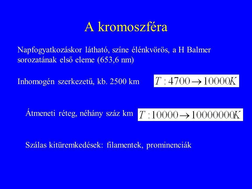 A kromoszféra Napfogyatkozáskor látható, színe élénkvörös, a H Balmer sorozatának első eleme (653,6 nm)