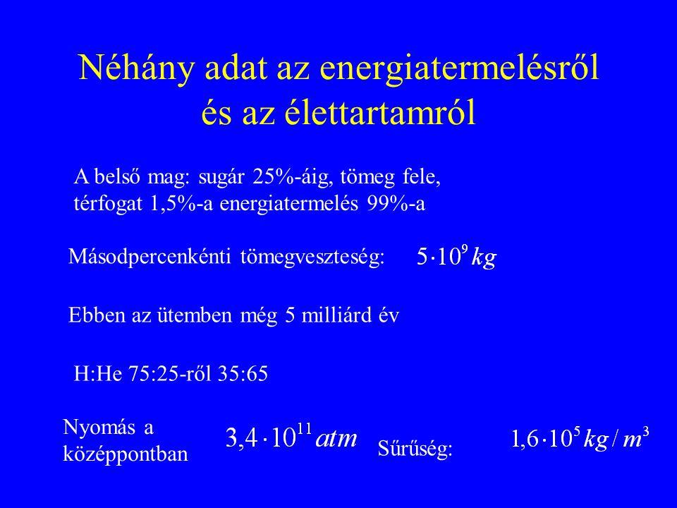 Néhány adat az energiatermelésről és az élettartamról