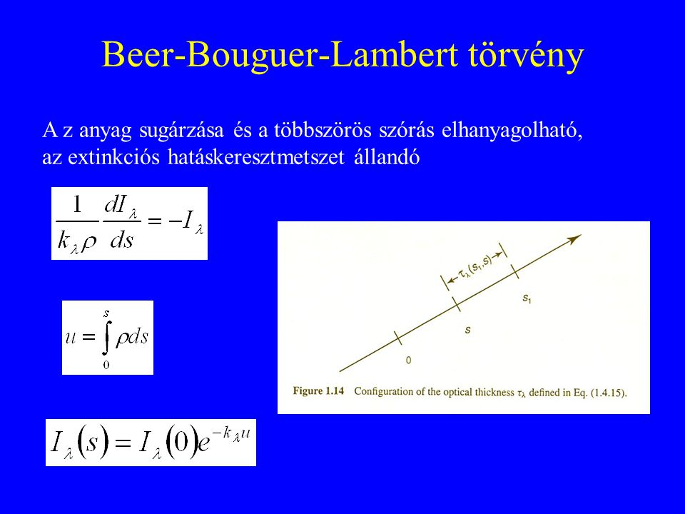 Beer-Bouguer-Lambert törvény