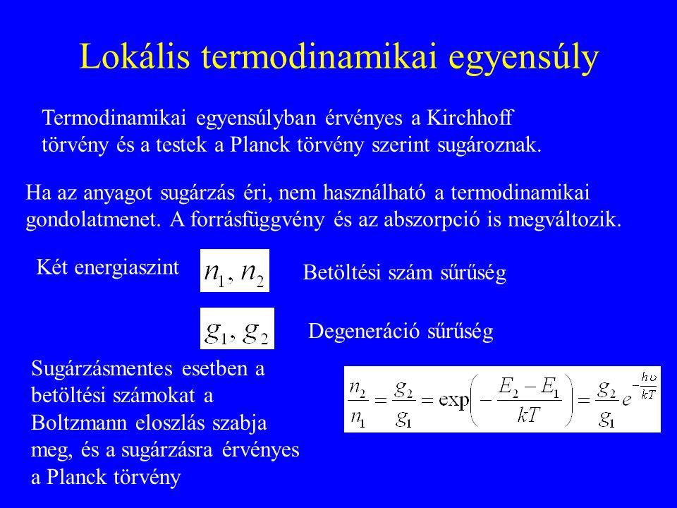 Lokális termodinamikai egyensúly
