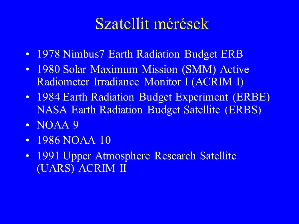Szatellit mérések 1978 Nimbus7 Earth Radiation Budget ERB