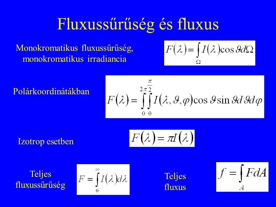 Fluxussűrűség és fluxus
