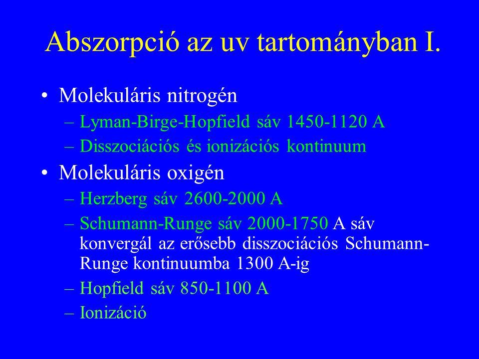 Abszorpció az uv tartományban I.