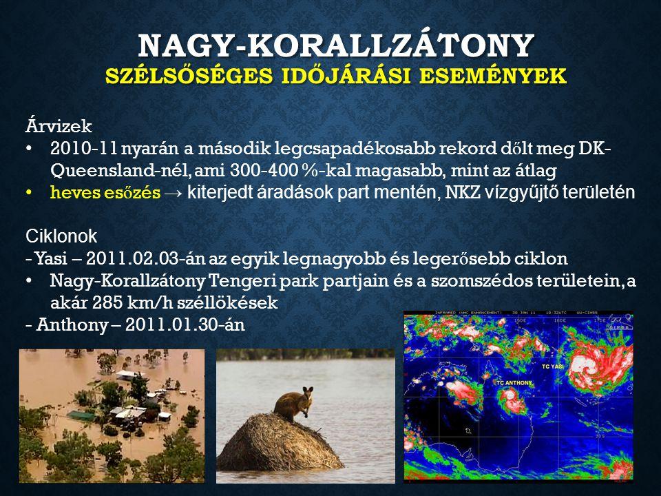 Nagy-Korallzátony Szélsőséges időjárási események