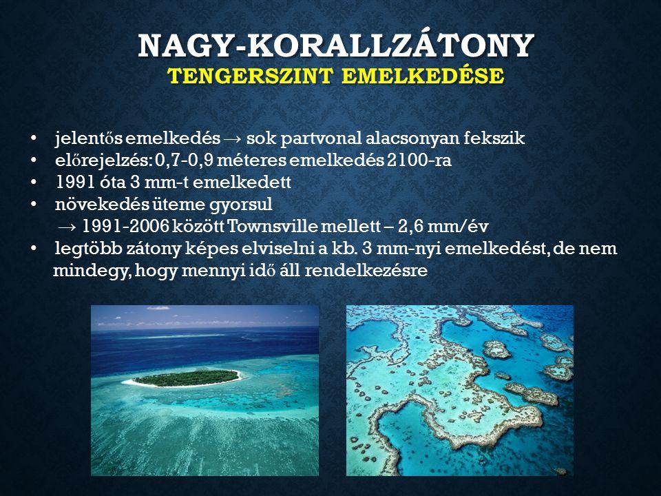 Nagy-Korallzátony tengerszint emelkedése